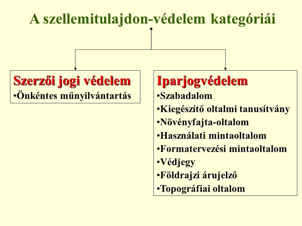 A szabadalom megadására irányuló eljárás A szabadalom megadására irányuló eljárás a Szellemi Tulajdon Nemzeti Hivatalához benyújtott bejelentéssel indul meg.