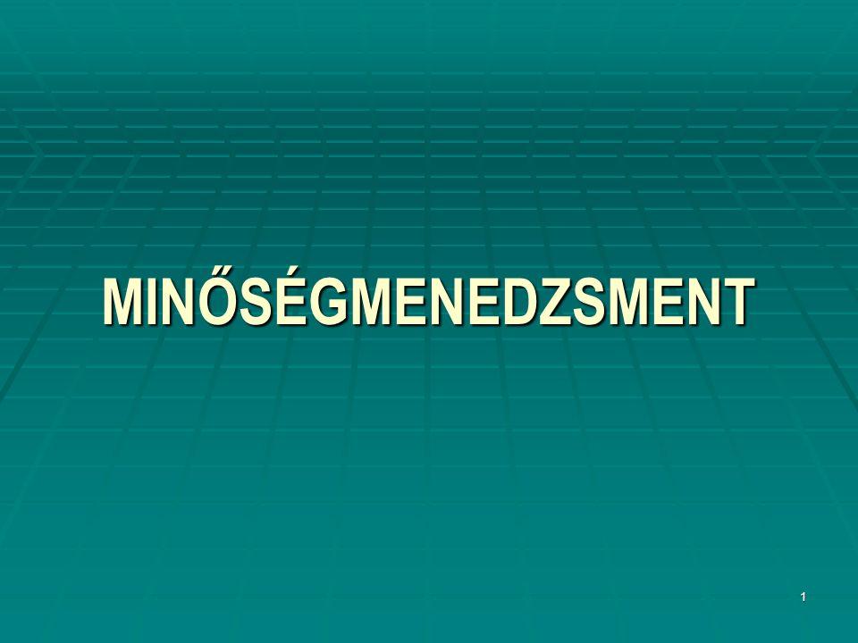 12 Deming filozófiája, amely arra irányult, hogy a minőséget fejlessze, 14 pontban összegezve a következőek: 1.