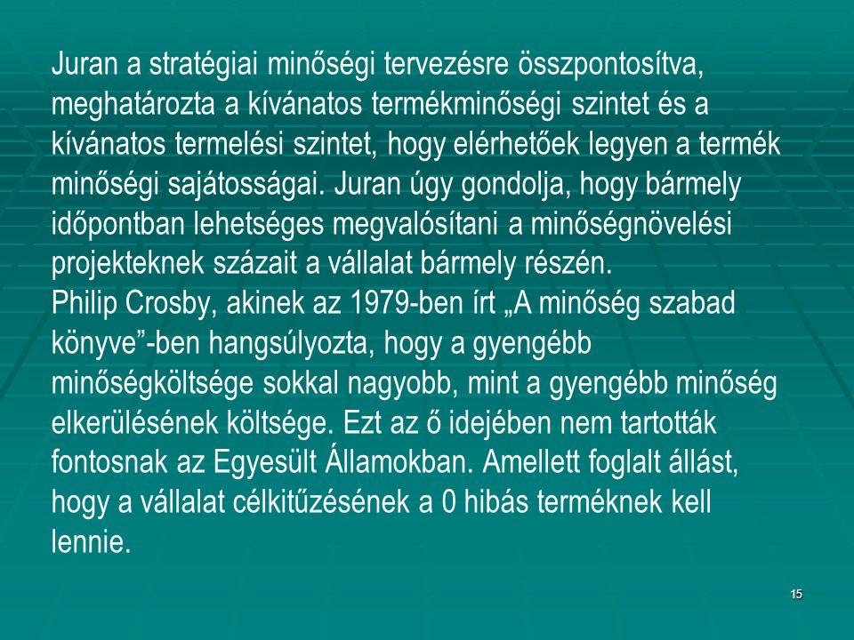 15 Juran a stratégiai minőségi tervezésre összpontosítva, meghatározta a kívánatos termékminőségi szintet és a kívánatos termelési szintet, hogy elérh