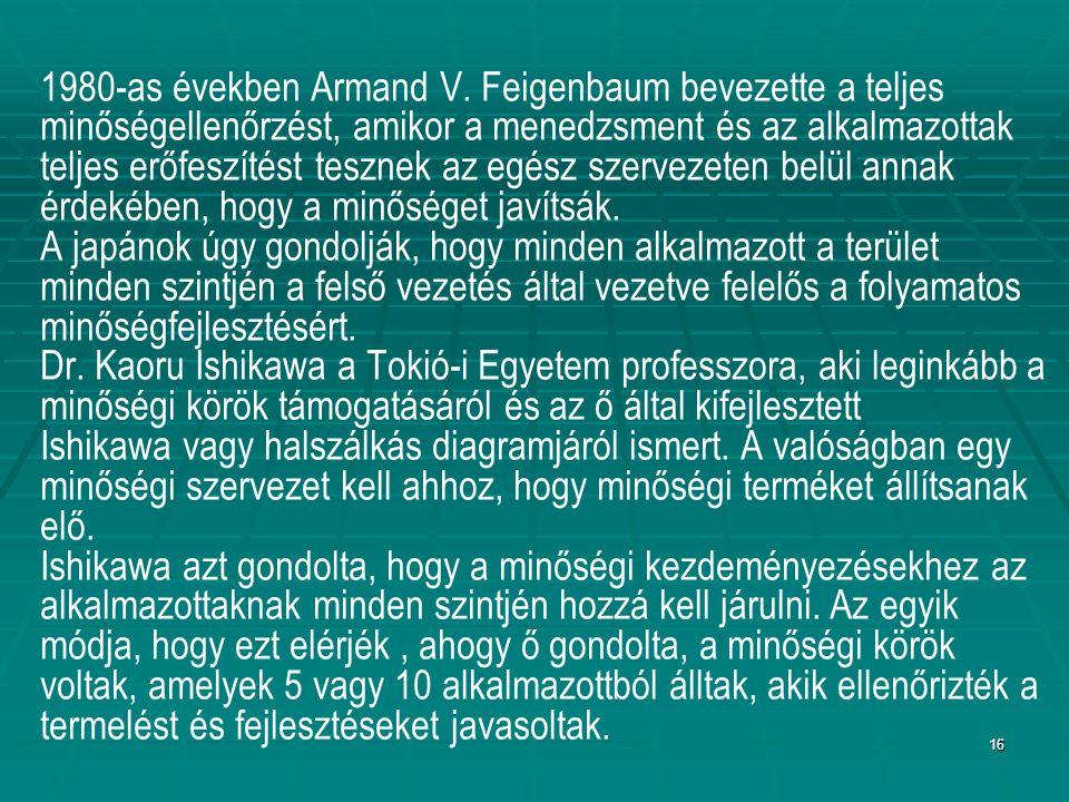 16 1980-as években Armand V.
