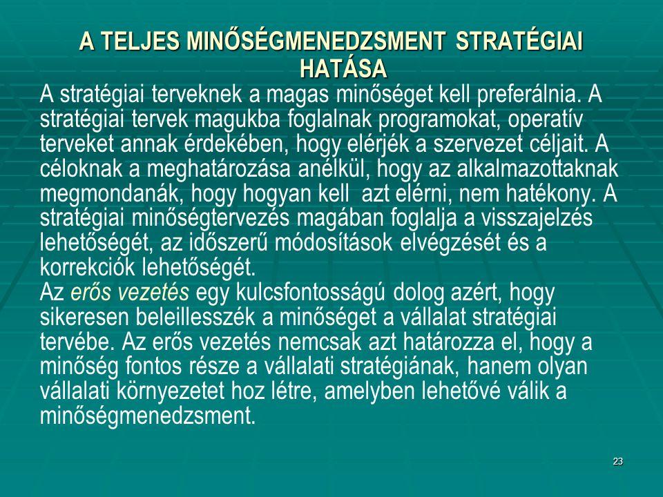 23 A TELJES MINŐSÉGMENEDZSMENT STRATÉGIAI HATÁSA A stratégiai terveknek a magas minőséget kell preferálnia. A stratégiai tervek magukba foglalnak prog