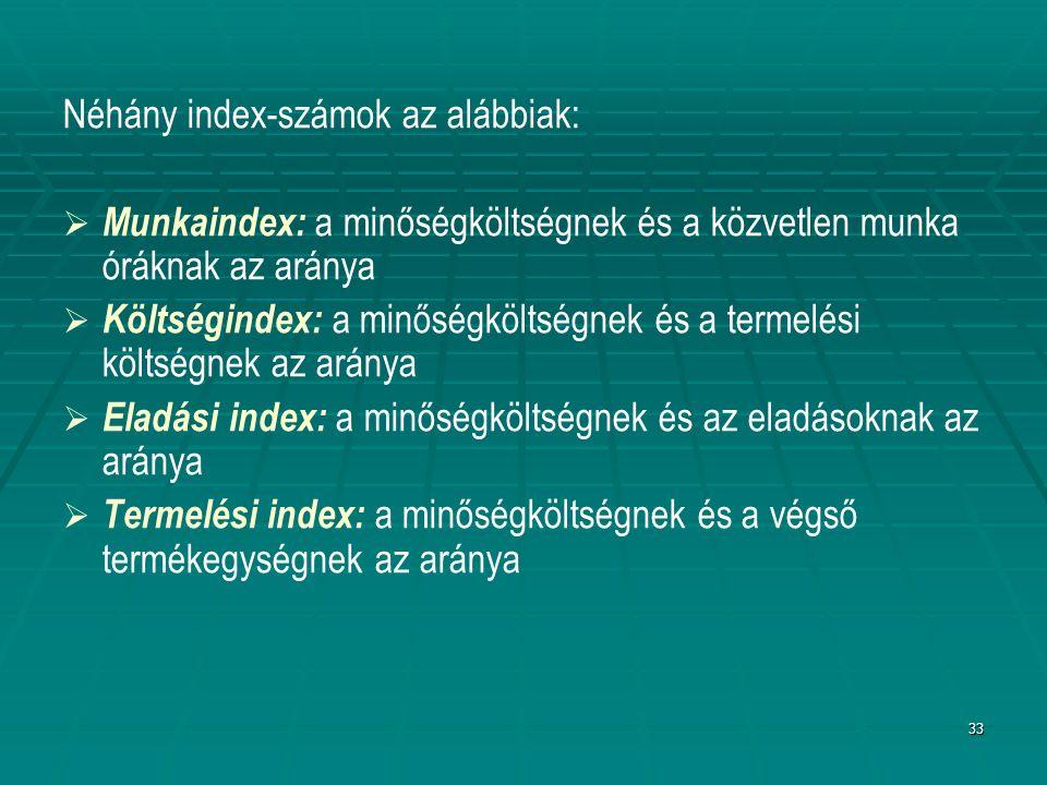 33 Néhány index-számok az alábbiak:   Munkaindex: a minőségköltségnek és a közvetlen munka óráknak az aránya   Költségindex: a minőségköltségnek és a termelési költségnek az aránya   Eladási index: a minőségköltségnek és az eladásoknak az aránya   Termelési index: a minőségköltségnek és a végső termékegységnek az aránya