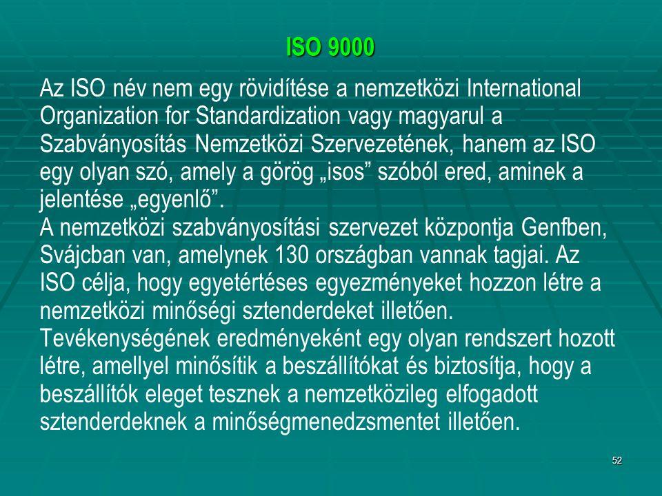 """52 ISO 9000 Az ISO név nem egy rövidítése a nemzetközi International Organization for Standardization vagy magyarul a Szabványosítás Nemzetközi Szervezetének, hanem az ISO egy olyan szó, amely a görög """"isos szóból ered, aminek a jelentése """"egyenlő ."""
