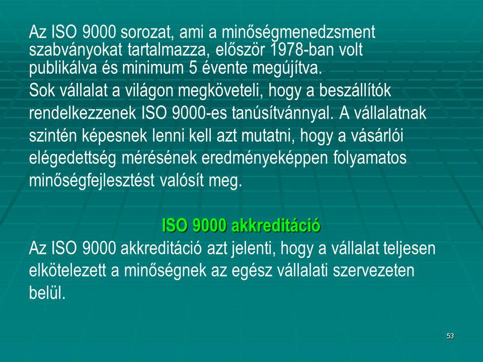 53 Az ISO 9000 sorozat, ami a minőségmenedzsment szabványokat tartalmazza, először 1978-ban volt publikálva és minimum 5 évente megújítva. Sok vállala