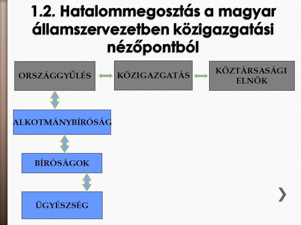 1.KORMÁNY-ELŐTERJESZTÉSEK ELŐKÉSZÍTÉSE ÉS A KORMÁNY DÖNTÉSEINEK VÉGREHAJTÁSA; 2.JOGSZABÁLY-ELŐKÉSZÍTÉSI ÉS JOGALKOTÁSI FELADATOK; 3.ÁGAZATI STRATÉGIAALKOTÁS, TERVEZÉSI FELADATOK; 4.IRÁNYÍTÁSI, FELÜGYELETI, ELLENŐRZÉSI FELADATOK; 5.EGYEDI ÜGYEKBEN, ILLETVE HATÓSÁGI ÜGYEKBEN ELSŐ VAGY MÁSODFOKÚ DÖNTÉSI JOGKÖRÖK; 6.INFORMÁCIÓS SZOLGÁLTATÓ FELADATOK; 7.NEMZETKÖZI KAPCSOLATOK; 8.CIVIL KAPCSOLATOK.