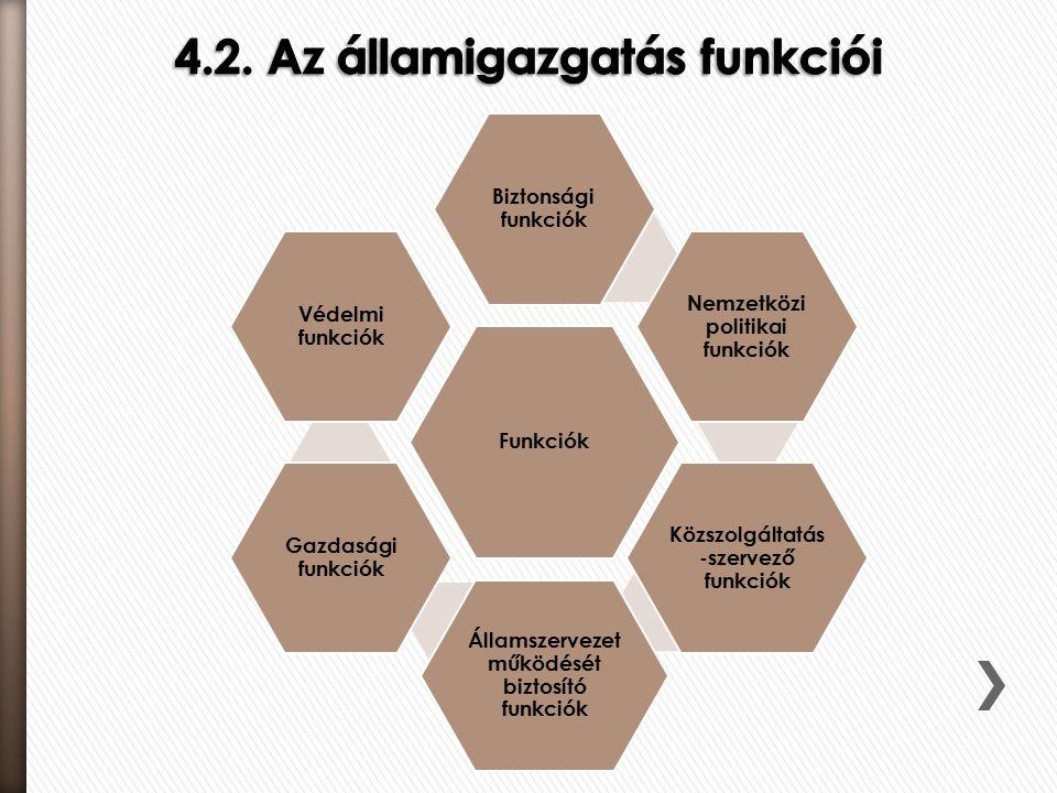 Funkciók Biztonsági funkciók Nemzetközi politikai funkciók Közszolgáltatás -szervező funkciók Államszervezet működését biztosító funkciók Gazdasági funkciók Védelmi funkciók
