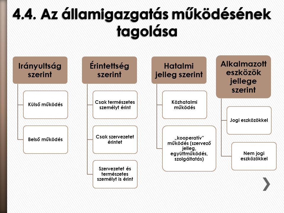 """Irányultság szerint Külső működésBelső működés Érintettség szerint Csak természetes személyt érint Csak szervezetet érintet Szervezetet és természetes személyt is érint Hatalmi jelleg szerint Közhatalmi működés """"kooperatív működés (szervező jelleg, együttműködés, szolgáltatás) Alkalmazott eszközök jellege szerint Jogi eszközökkel Nem jogi eszközökkel"""
