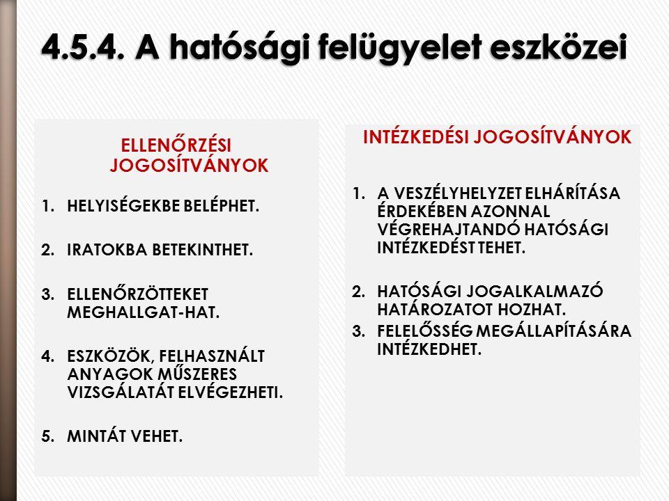 ELLENŐRZÉSI JOGOSÍTVÁNYOK 1.HELYISÉGEKBE BELÉPHET.
