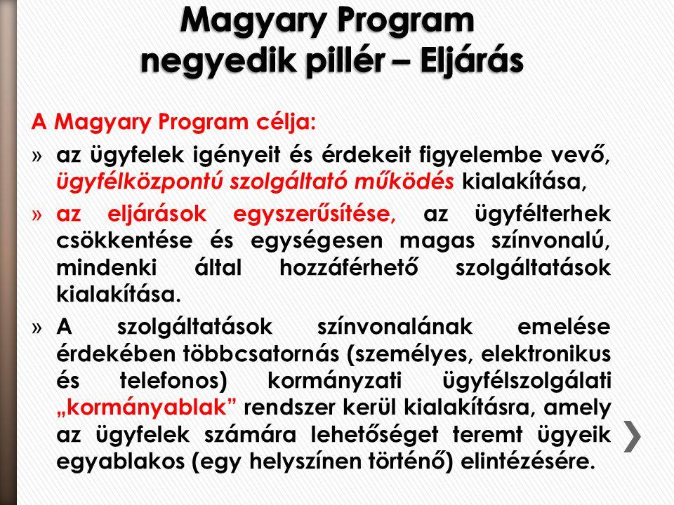 A Magyary Program célja: » az ügyfelek igényeit és érdekeit figyelembe vevő, ügyfélközpontú szolgáltató működés kialakítása, » az eljárások egyszerűsítése, az ügyfélterhek csökkentése és egységesen magas színvonalú, mindenki által hozzáférhető szolgáltatások kialakítása.