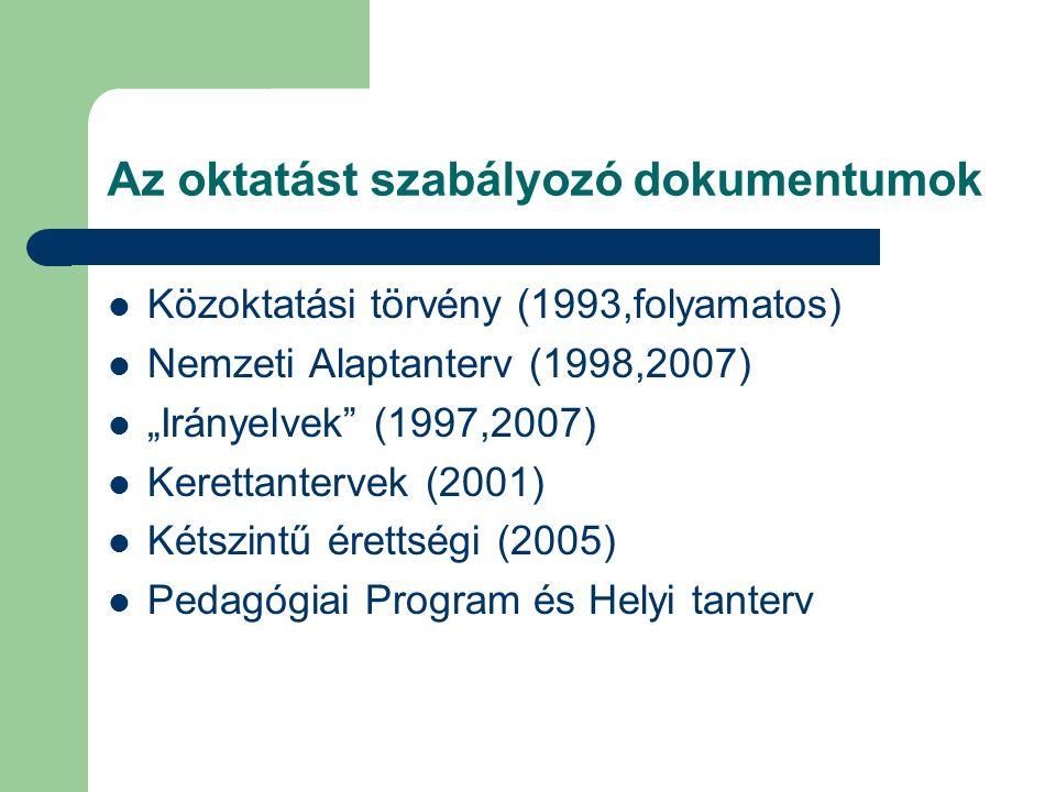 """Nemzeti Alaptanterv Csak kis mértékben szabályozza a nemzetiségi oktatást → az """"Irányelvek a mérvadóak Kulcskompetenciák beépítése: anyanyelvi, idegen nyelvi, matematikai, természettudományos, hatékony és önálló tanulás, környezettudatos, digitális,szociális"""