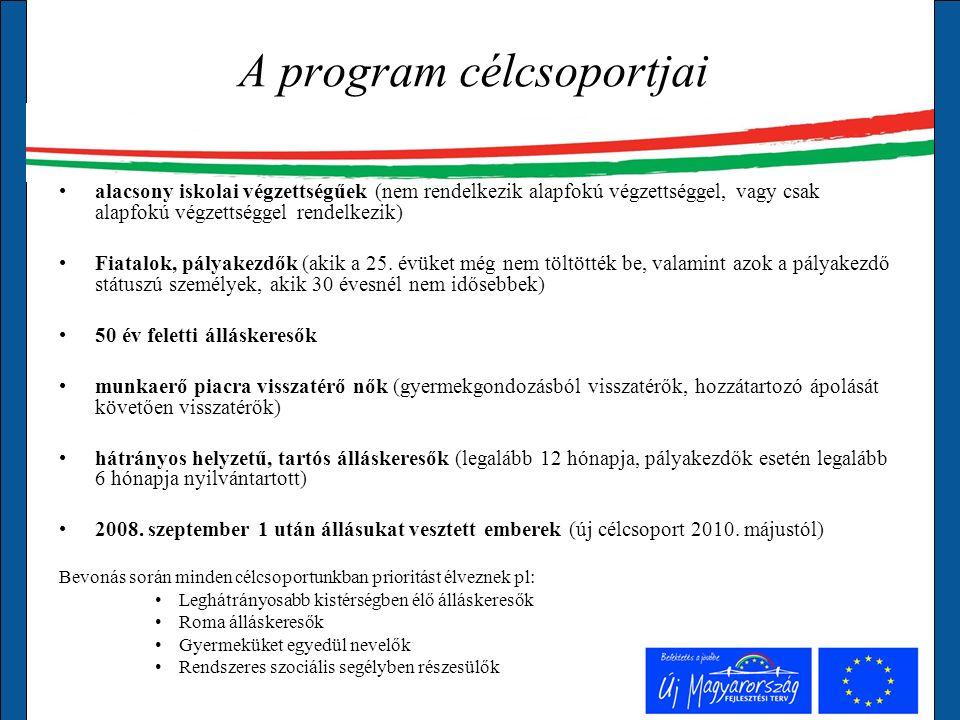 A program célcsoportjai alacsony iskolai végzettségűek (nem rendelkezik alapfokú végzettséggel, vagy csak alapfokú végzettséggel rendelkezik) Fiatalok, pályakezdők (akik a 25.