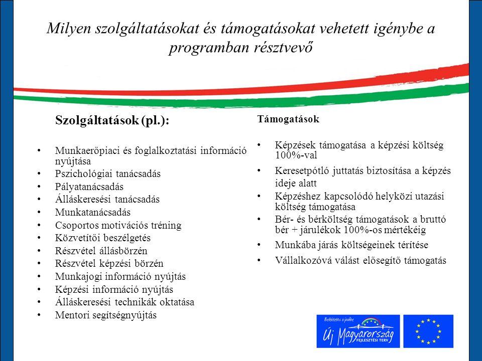 Milyen szolgáltatásokat és támogatásokat vehetett igénybe a programban résztvevő Szolgáltatások (pl.): Munkaerőpiaci és foglalkoztatási információ nyújtása Pszichológiai tanácsadás Pályatanácsadás Álláskeresési tanácsadás Munkatanácsadás Csoportos motivációs tréning Közvetítői beszélgetés Részvétel állásbörzén Részvétel képzési börzén Munkajogi információ nyújtás Képzési információ nyújtás Álláskeresési technikák oktatása Mentori segítségnyújtás Támogatások Képzések támogatása a képzési költség 100%-val Keresetpótló juttatás biztosítása a képzés ideje alatt Képzéshez kapcsolódó helyközi utazási költség támogatása Bér- és bérköltség támogatások a bruttó bér + járulékok 100%-os mértékéig Munkába járás költségeinek térítése Vállalkozóvá válást elősegítő támogatás