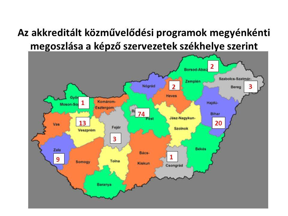 Az akkreditált közművelődési programok megyénkénti megoszlása a képző szervezetek székhelye szerint 2 20 32 74 1 3 9 13 1