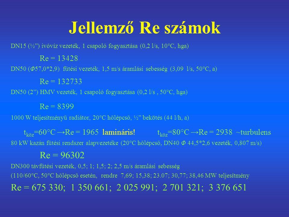 Jellemző Re számok DN15 (½ ) ivóvíz vezeték, 1 csapoló fogyasztása (0,2 l/s, 10°C, hga) Re = 13428 DN50 (Φ57,0*2,9) fűtési vezeték, 1,5 m/s áramlási sebesség (3,09 l/s, 50°C, a) Re = 132733 DN50 (2 ) HMV vezeték, 1 csapoló fogyasztása (0,2 l/s, 50°C, hga) Re = 8399 1000 W teljesítményű radiátor, 20°C hőlépcső, ½ bekötés (44 l/h, a) t köz =60°C →Re = 1965 lamináris.