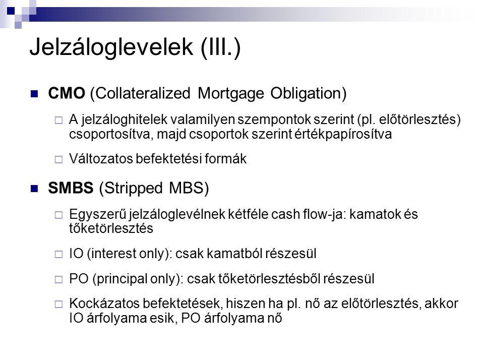 Jelzáloglevelek (III.) CMO (Collateralized Mortgage Obligation)  A jelzáloghitelek valamilyen szempontok szerint (pl.