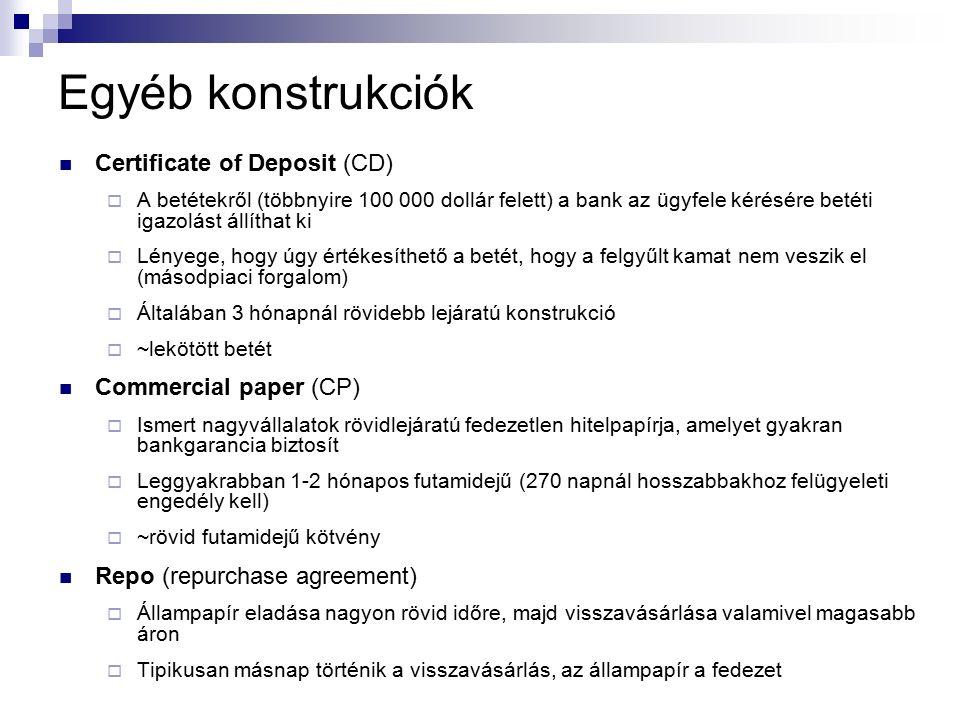 Egyéb konstrukciók Certificate of Deposit (CD)  A betétekről (többnyire 100 000 dollár felett) a bank az ügyfele kérésére betéti igazolást állíthat ki  Lényege, hogy úgy értékesíthető a betét, hogy a felgyűlt kamat nem veszik el (másodpiaci forgalom)  Általában 3 hónapnál rövidebb lejáratú konstrukció  ~lekötött betét Commercial paper (CP)  Ismert nagyvállalatok rövidlejáratú fedezetlen hitelpapírja, amelyet gyakran bankgarancia biztosít  Leggyakrabban 1-2 hónapos futamidejű (270 napnál hosszabbakhoz felügyeleti engedély kell)  ~rövid futamidejű kötvény Repo (repurchase agreement)  Állampapír eladása nagyon rövid időre, majd visszavásárlása valamivel magasabb áron  Tipikusan másnap történik a visszavásárlás, az állampapír a fedezet