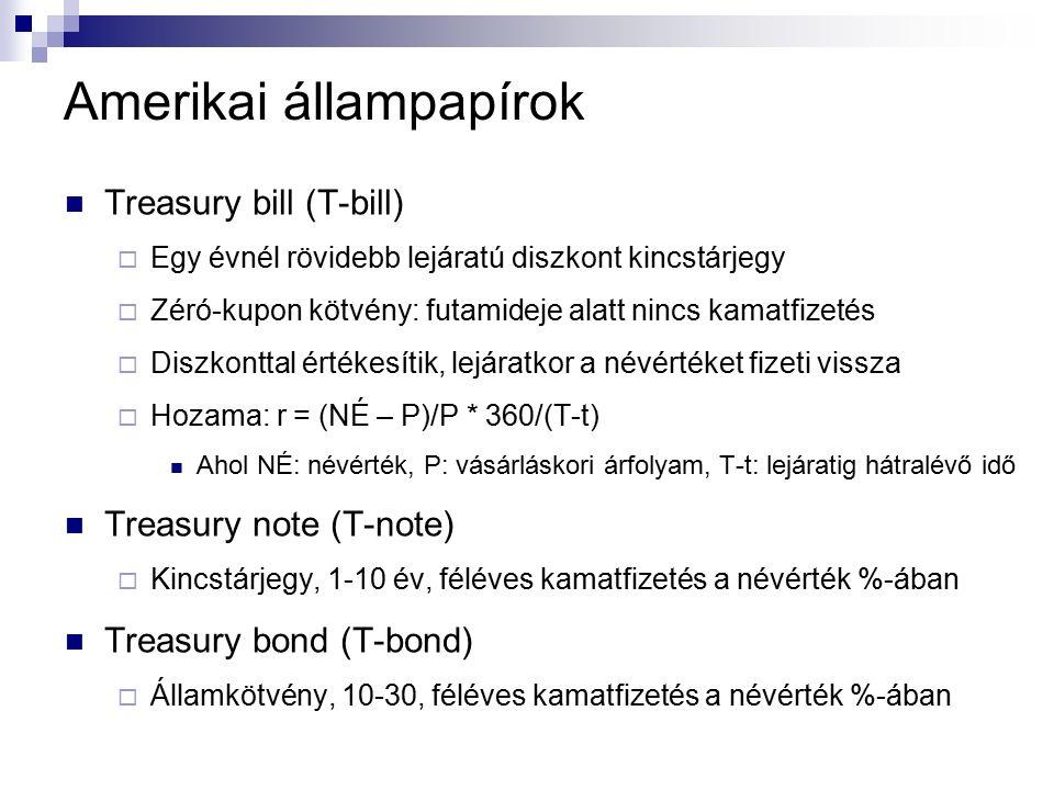 Amerikai állampapírok Treasury bill (T-bill)  Egy évnél rövidebb lejáratú diszkont kincstárjegy  Zéró-kupon kötvény: futamideje alatt nincs kamatfizetés  Diszkonttal értékesítik, lejáratkor a névértéket fizeti vissza  Hozama: r = (NÉ – P)/P * 360/(T-t) Ahol NÉ: névérték, P: vásárláskori árfolyam, T-t: lejáratig hátralévő idő Treasury note (T-note)  Kincstárjegy, 1-10 év, féléves kamatfizetés a névérték %-ában Treasury bond (T-bond)  Államkötvény, 10-30, féléves kamatfizetés a névérték %-ában