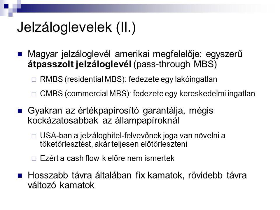 Jelzáloglevelek (II.) Magyar jelzáloglevél amerikai megfelelője: egyszerű átpasszolt jelzáloglevél (pass-through MBS)  RMBS (residential MBS): fedeze