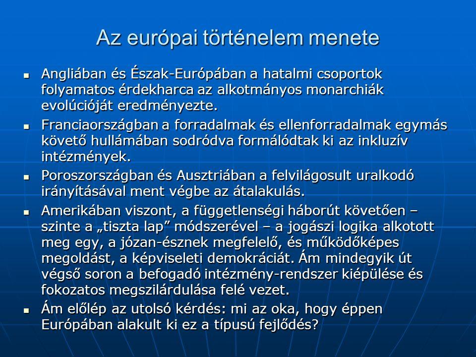 Az európai történelem menete Angliában és Észak-Európában a hatalmi csoportok folyamatos érdekharca az alkotmányos monarchiák evolúcióját eredményezte.