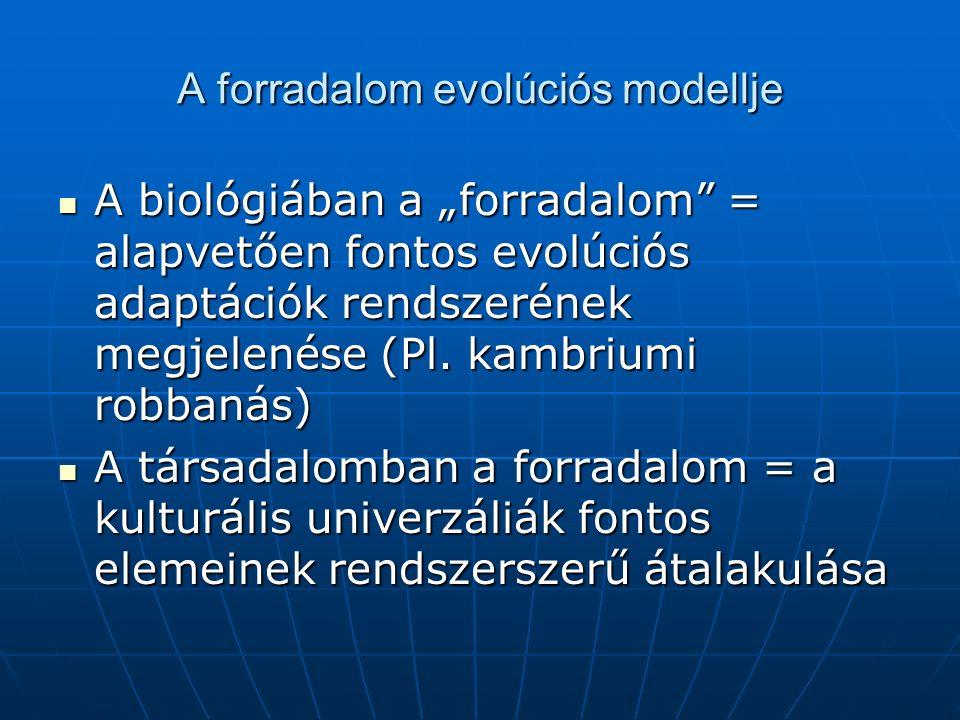 """A forradalom evolúciós modellje A biológiában a """"forradalom = alapvetően fontos evolúciós adaptációk rendszerének megjelenése (Pl."""