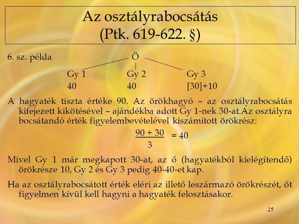 25 6. sz. példa Ö Gy 1Gy 2Gy 3 4040[30]+10 A hagyaték tiszta értéke 90.