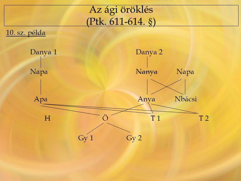 10.sz. példa Danya 1 Danya 2 Napa Nanya Napa Apa AnyaNbácsi HÖT 1T 2 Gy 1Gy 2 Az ági öröklés (Ptk.