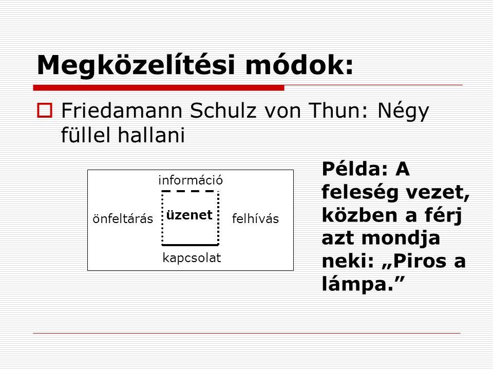 """Megközelítési módok:  Friedamann Schulz von Thun: Négy füllel hallani üzenet információ önfeltárás kapcsolat felhívás Példa: A feleség vezet, közben a férj azt mondja neki: """"Piros a lámpa."""