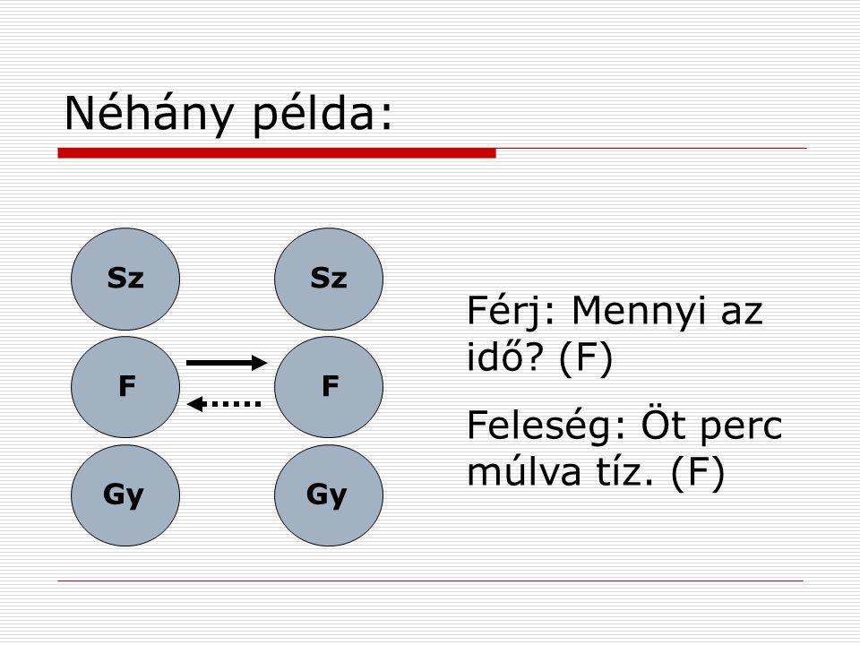Néhány példa: Sz Gy F Sz Gy F Férj: Mennyi az idő (F) Feleség: Öt perc múlva tíz. (F)