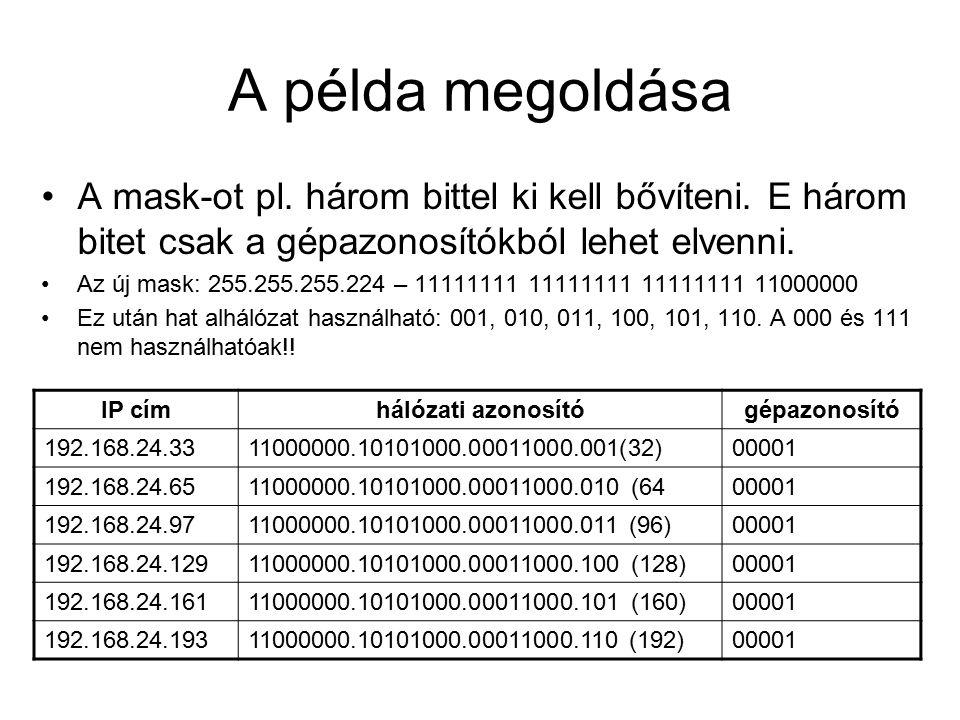 A példa megoldása A példában szereplő 255.255.255.224 alhálózati maszk esetében az alhálózatban felhasználható gépek száma 30.