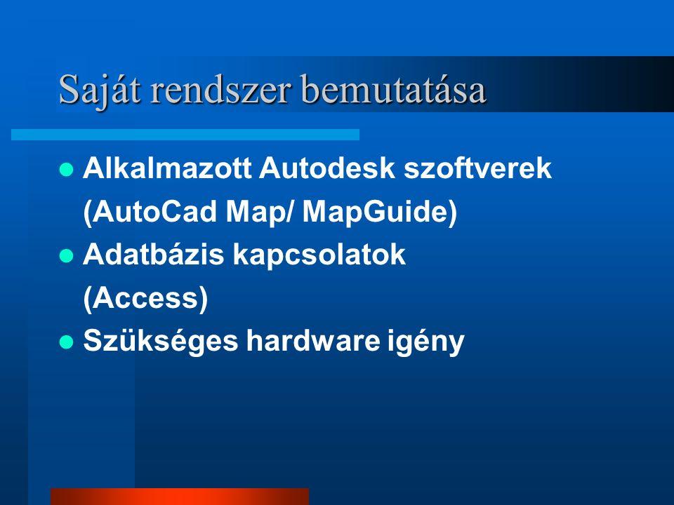Saját rendszer bemutatása Alkalmazott Autodesk szoftverek (AutoCad Map/ MapGuide) Adatbázis kapcsolatok (Access) Szükséges hardware igény