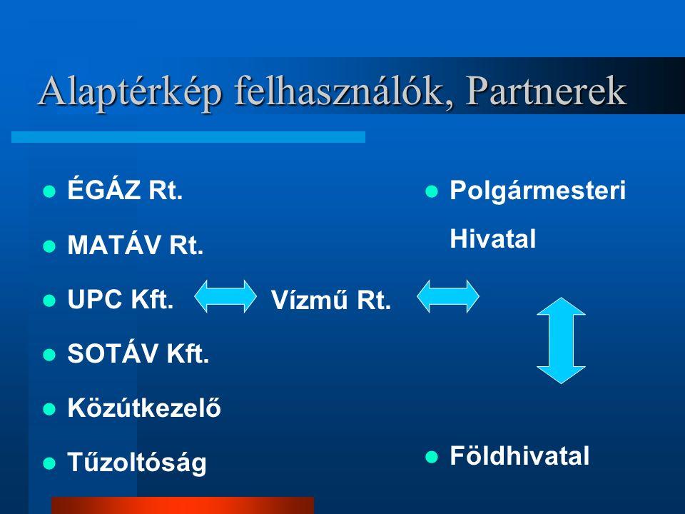 Alaptérkép felhasználók, Partnerek ÉGÁZ Rt.MATÁV Rt.