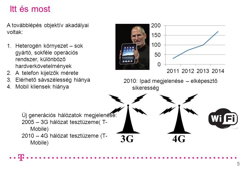 5 Itt és most A továbblépés objektív akadályai voltak: 1.Heterogén környezet – sok gyártó, sokféle operációs rendszer, különböző hardverkövetelmények 2.A telefon kijelzők mérete 3.Elérhető sávszélesség hiánya 4.Mobil kliensek hiánya 3G4G 2010: Ipad megjelenése – elképesztő sikeresség Új generációs hálózatok megjelenése: 2005 – 3G hálózat tesztüzeme( T- Mobile) 2010 – 4G hálózat tesztüzeme (T- Mobile)