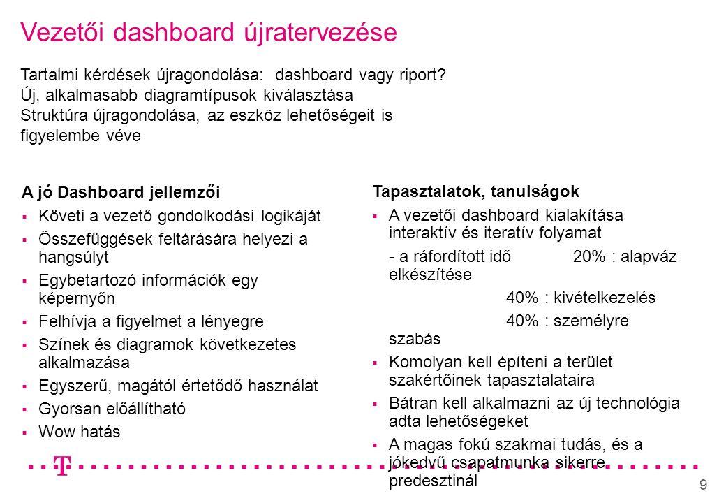9 Vezetői dashboard újratervezése Tartalmi kérdések újragondolása: dashboard vagy riport.