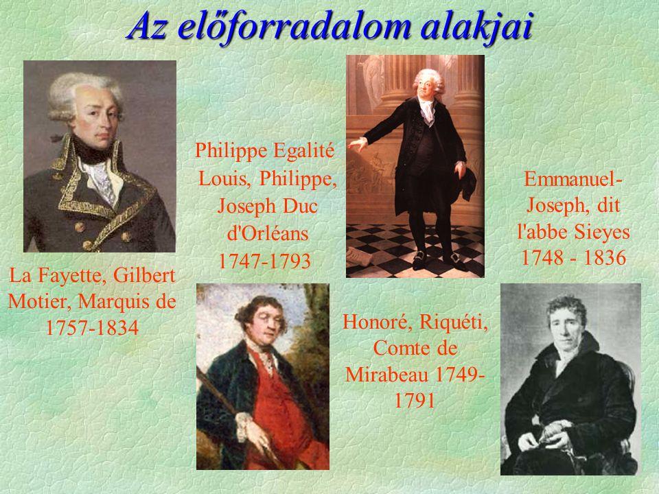 La Fayette, Gilbert Motier, Marquis de 1757-1834 Philippe Egalité Louis, Philippe, Joseph Duc d Orléans 1747-1793 Honoré, Riquéti, Comte de Mirabeau 1749- 1791 Emmanuel- Joseph, dit l abbe Sieyes 1748 - 1836 Az előforradalom alakjai