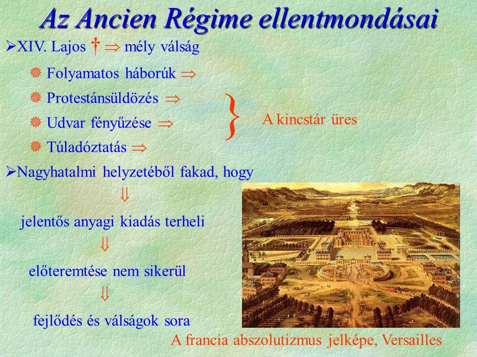 Az Ancien Régime ellentmondásai  XIV. Lajos †  mély válság  Folyamatos háborúk   Protestánsüldözés   Udvar fényűzése   Túladóztatás   Nagyh