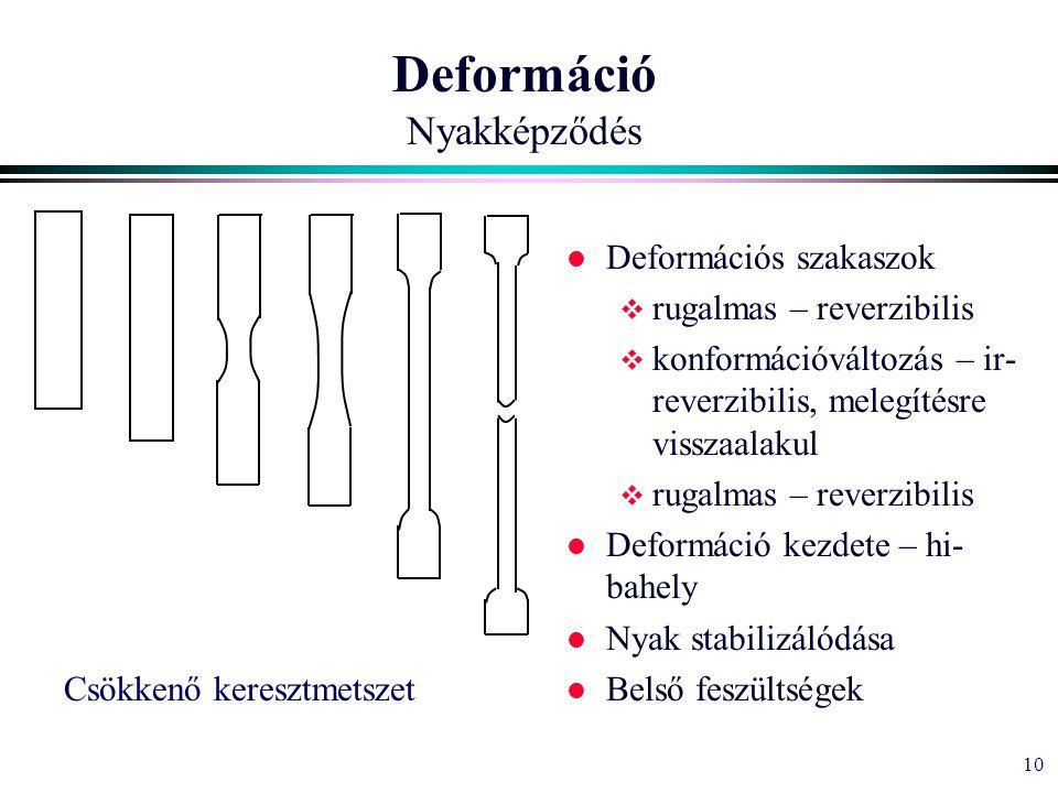 10 Deformáció Nyakképződés l Deformációs szakaszok  rugalmas – reverzibilis  konformációváltozás – ir- reverzibilis, melegítésre visszaalakul  rugalmas – reverzibilis l Deformáció kezdete – hi- bahely l Nyak stabilizálódása l Belső feszültségek Csökkenő keresztmetszet