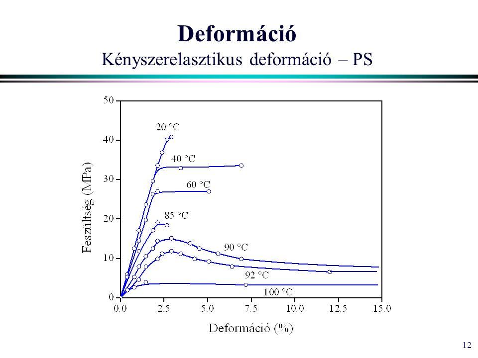 12 Deformáció Kényszerelasztikus deformáció – PS