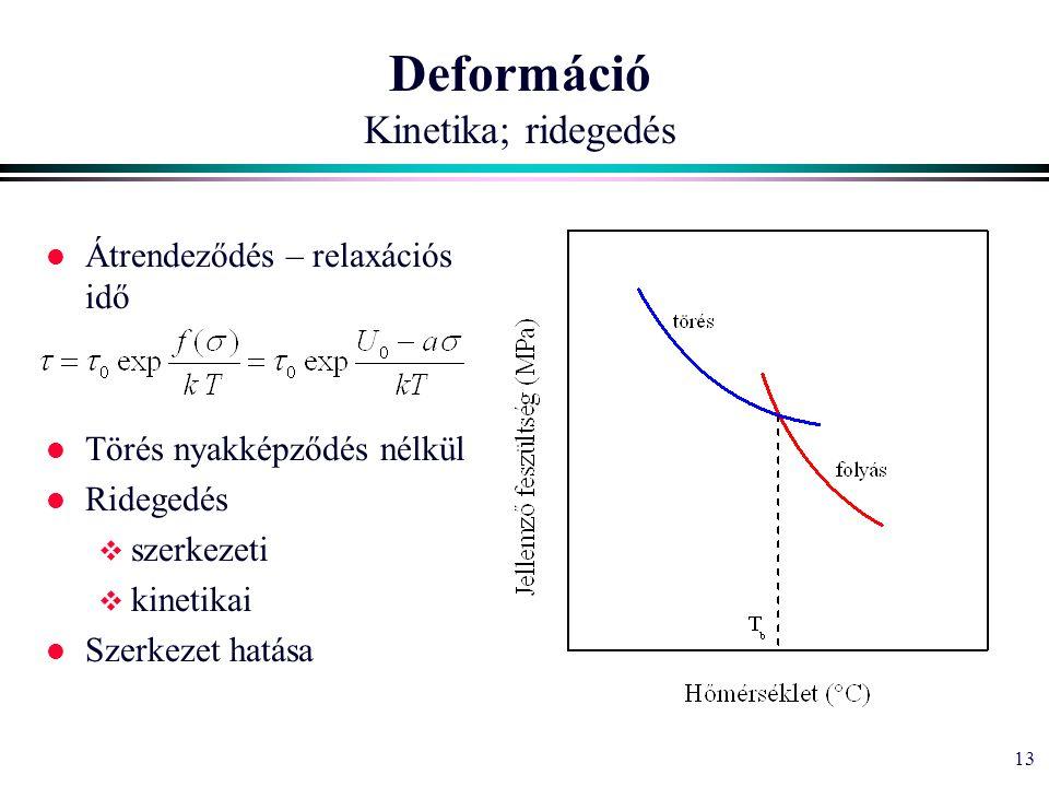 13 Deformáció Kinetika; ridegedés l Átrendeződés – relaxációs idő l Törés nyakképződés nélkül l Ridegedés  szerkezeti  kinetikai l Szerkezet hatása