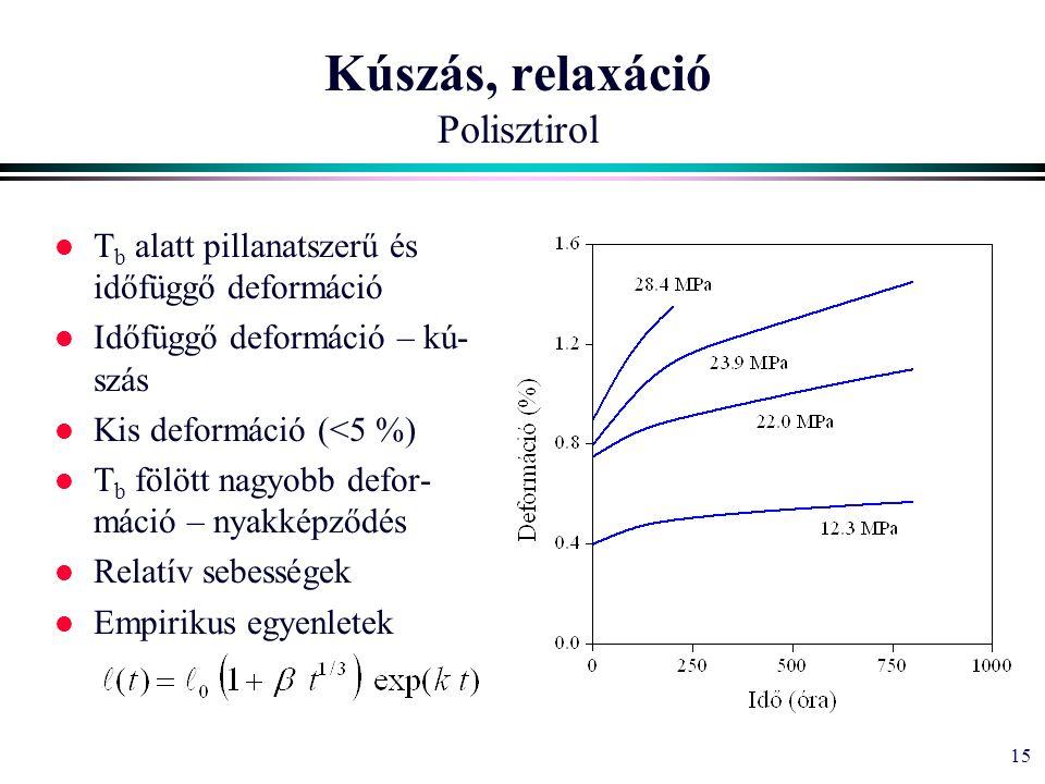 15 Kúszás, relaxáció Polisztirol l T b alatt pillanatszerű és időfüggő deformáció l Időfüggő deformáció – kú- szás l Kis deformáció (<5 %) l T b fölött nagyobb defor- máció – nyakképződés l Relatív sebességek l Empirikus egyenletek