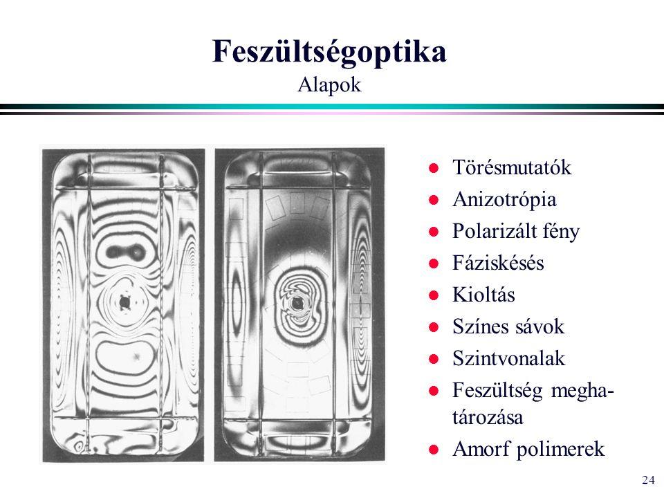24 Feszültségoptika Alapok l Törésmutatók l Anizotrópia l Polarizált fény l Fáziskésés l Kioltás l Színes sávok l Szintvonalak l Feszültség megha- tározása l Amorf polimerek