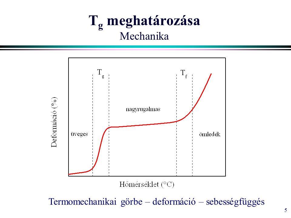 6 T g értéke Meghatározó tényezők l Hajlékonyság l Meghatározó tényezők  főlánc szerkezete  szubsztituens mérete  kölcsönhatás l Empirikus módszerek l Kopolimerek
