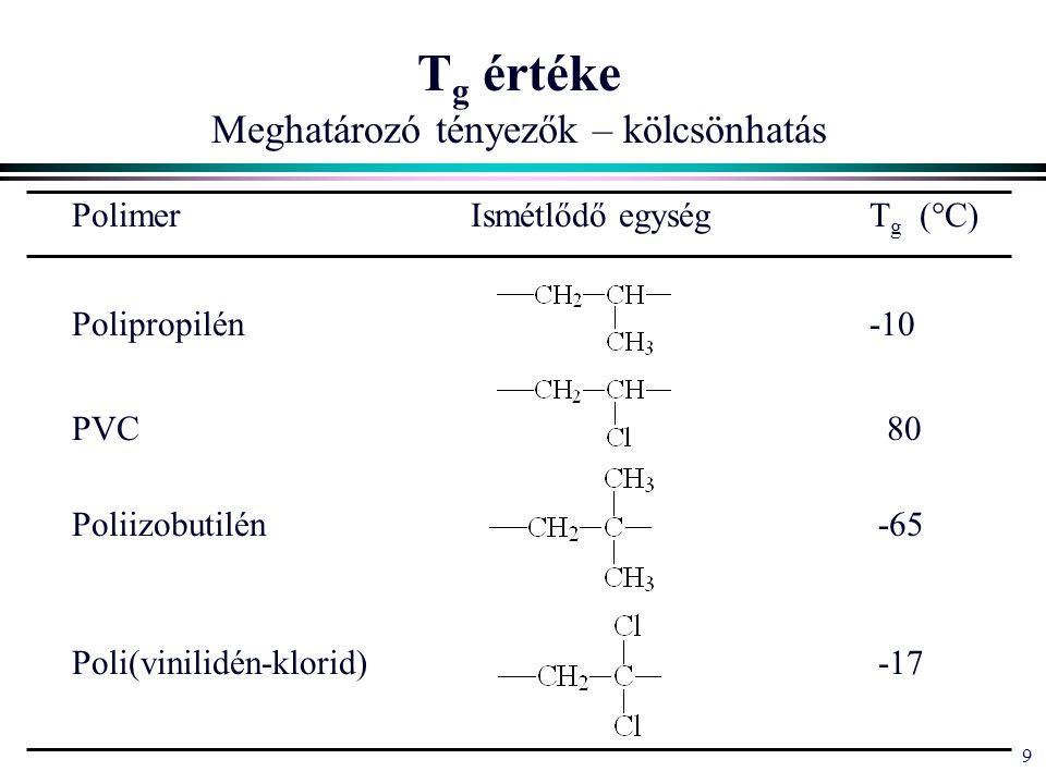 9 T g értéke Meghatározó tényezők – kölcsönhatás PolimerIsmétlődő egységT g (°C) Polipropilén-10 PVC 80 Poliizobutilén -65 Poli(vinilidén-klorid) -17
