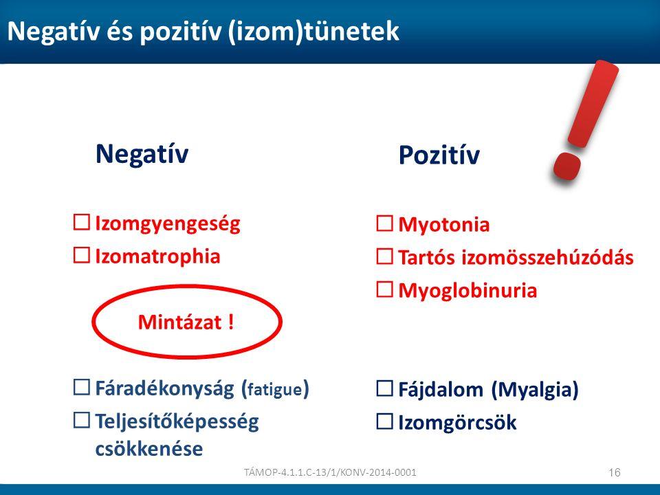 Negatív és pozitív (izom)tünetek Negatív  Izomgyengeség  Izomatrophia Mintázat !  Fáradékonyság ( fatigue )  Teljesítőképesség csökkenése Pozitív