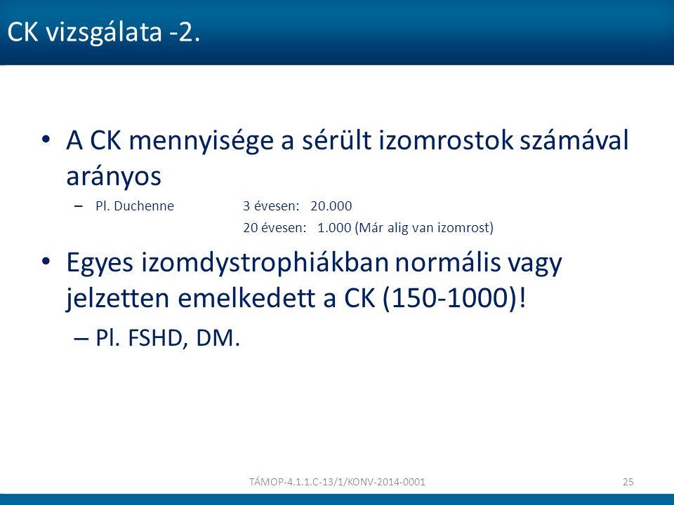 CK vizsgálata -2. A CK mennyisége a sérült izomrostok számával arányos – Pl. Duchenne 3 évesen: 20.000 20 évesen: 1.000 (Már alig van izomrost) Egyes