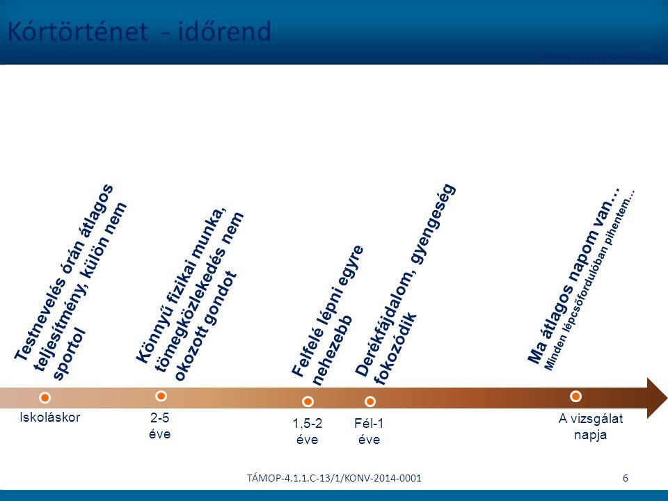 Negatív és pozitív (izom)tünetek – 2. TÁMOP-4.1.1.C-13/1/KONV-2014-000117