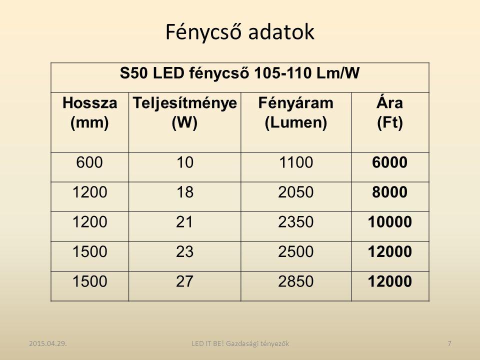 Fénycső adatok S50 LED fénycső 105-110 Lm/W Hossza (mm) Teljesítménye (W) Fényáram (Lumen) Ára (Ft) 6001011006000 12001820508000 120021235010000 15002