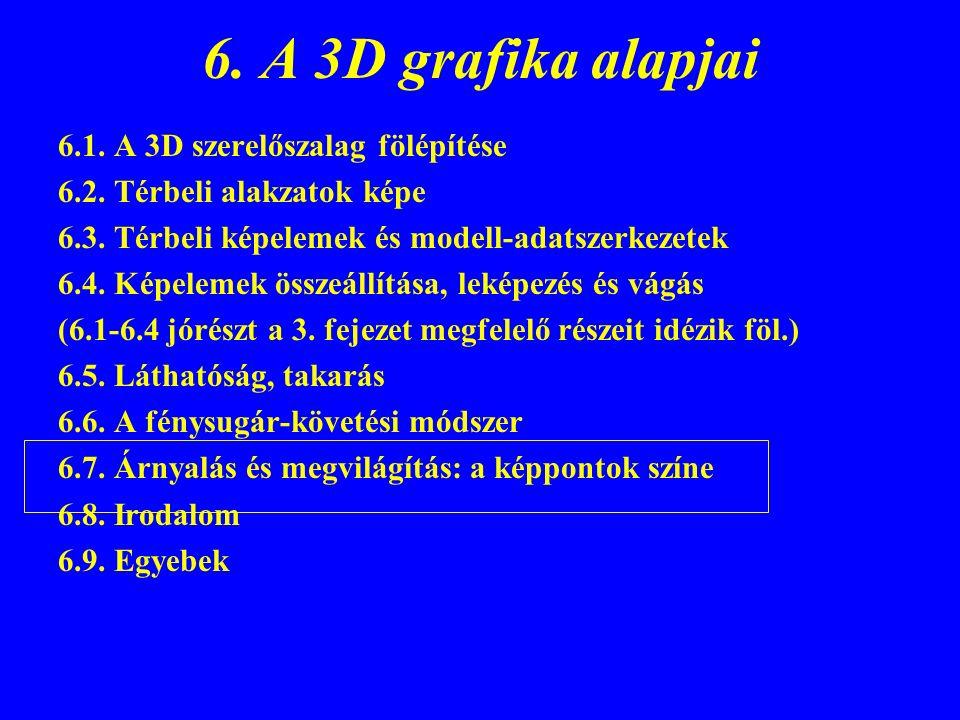 6.A 3D grafika alapjai 6.1. A 3D szerelőszalag fölépítése 6.2.