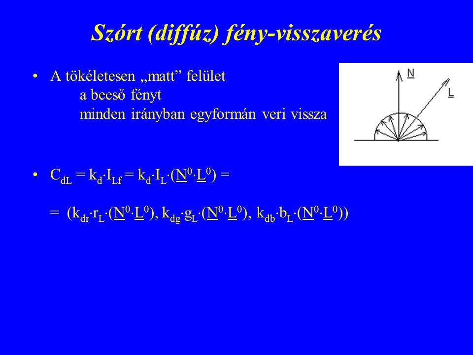 """Szórt (diffúz) fény-visszaverés A tökéletesen """"matt felület a beeső fényt minden irányban egyformán veri vissza C dL = k d  I Lf = k d  I L  (N 0  L 0 ) = = (k dr  r L  (N 0  L 0 ), k dg  g L  (N 0  L 0 ), k db  b L  (N 0  L 0 ))"""