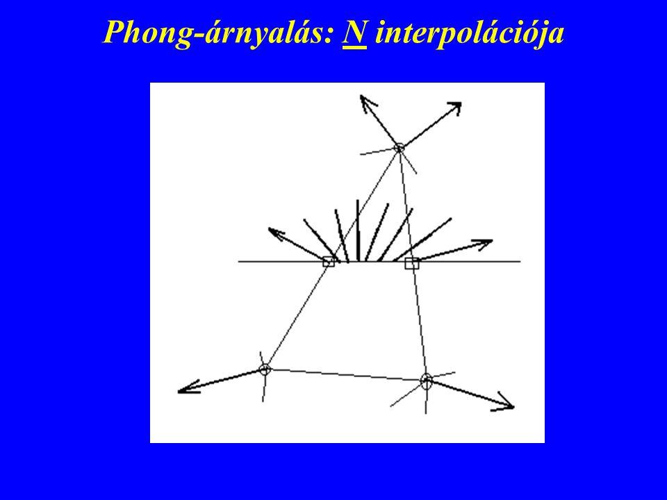 Phong-árnyalás: N interpolációja