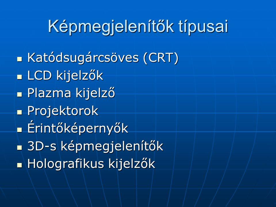 CRT működési elv